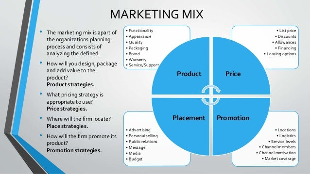 the marketing mix in marketing strategy The marketing mix along with 4ps is the basic concept we should know when learning about the market this strategy works as a business tool.
