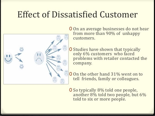 dissatisfied customer Follow our 13 tips to recover dissatisfied customer #1 give attention to the dissatisfied customer you need to have the clear notion that, even if you do everything very well done, there.