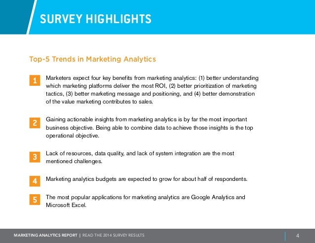 Marketing Analytics Report