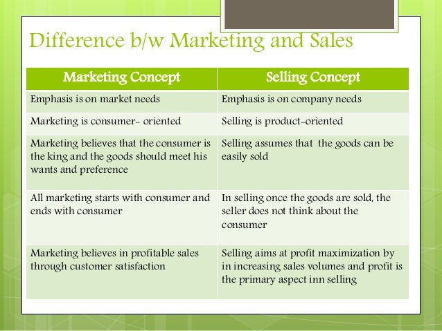 Differences between marketing and sales