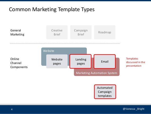 marketing templates