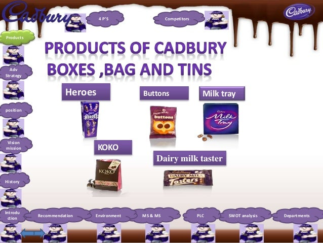 cadbury schweppes vision mission strategy Able activities adidas amstrad based positioning brand british waterways cadbury-schweppes cent chapter choice choose co-operative bank coca-cola communication competitive advantage.