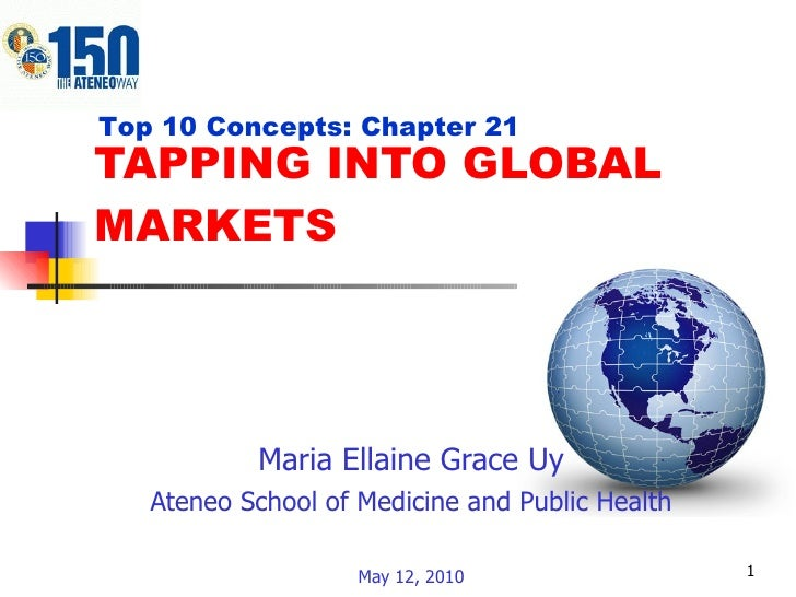 TAPPING INTO GLOBAL MARKETS Maria Ellaine Grace Uy Ateneo School of Medicine and Public Health May 12, 2010 Top 10 Concept...