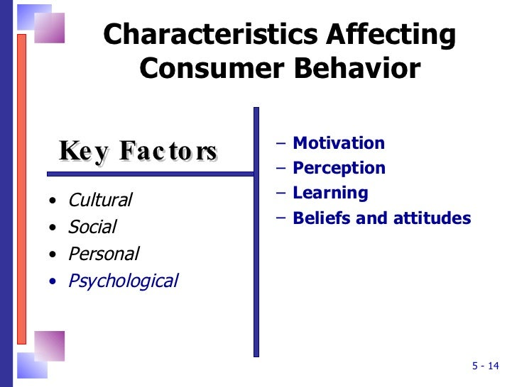 consumer behavior attitude Consumer bahaviour, influence of attitude on buyer behaviour, models of consumer attitude, consumer attitude formation.