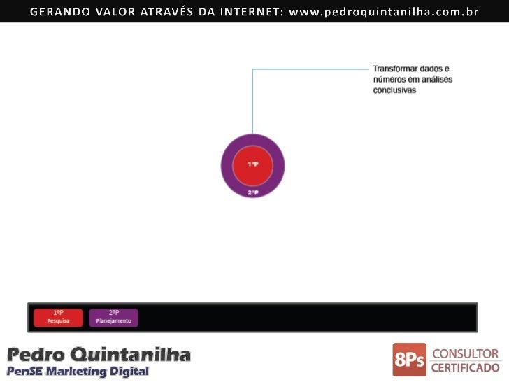 Marketing Em Mídias Sociais-   Fidelize Clientes-   Pulverize sua marca na internet-   Melhore sua comunicação com cliente...
