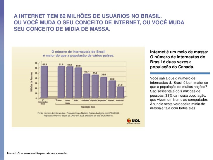 NO BRASIL, QUEM ACESSA A INTERNET PASSA 3 VEZES MAIS     TEMPO ONLINE DO QUE VENDO TV.                                    ...