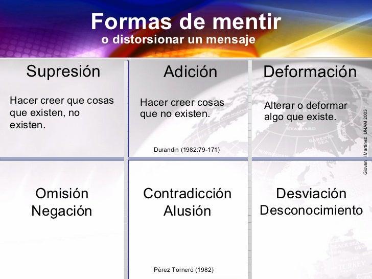 GiovanniMartínezUNAM2003 Omisión Negación Desviación Desconocimiento Contradicción Alusión Pérez Tornero (1982) Hacer cree...