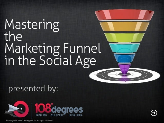 MasteringtheMarketing Funnelin the Social Age  presented by:Copyright © 2012 108 degrees, llc. All rights reserved.