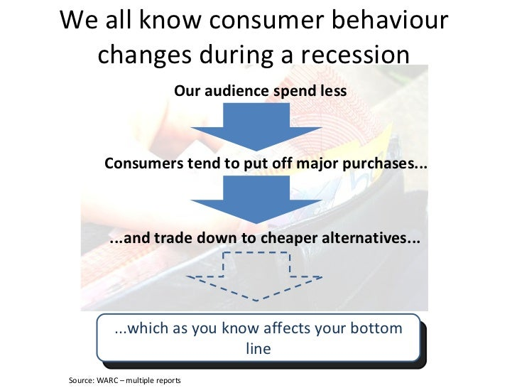 consumer behaviour in recession Today i've been writing a lengthy article on consumer behaviour for an international magazine whilst i was working on it i remembered a video i posted a long time ago over on my vox blog (and yes, a new post there is long overdue.