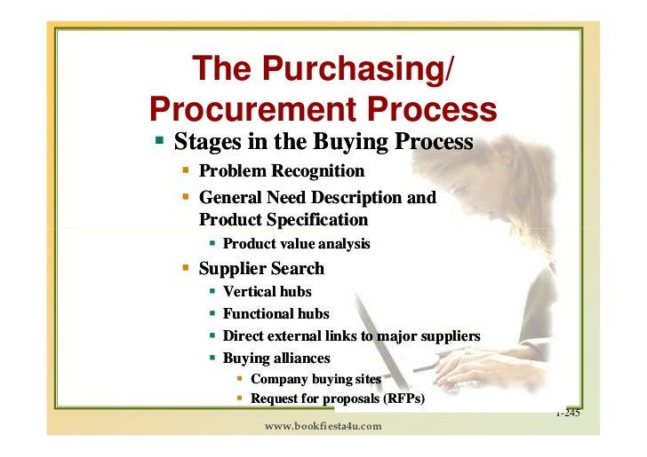 marketing process by philip kotler pdf