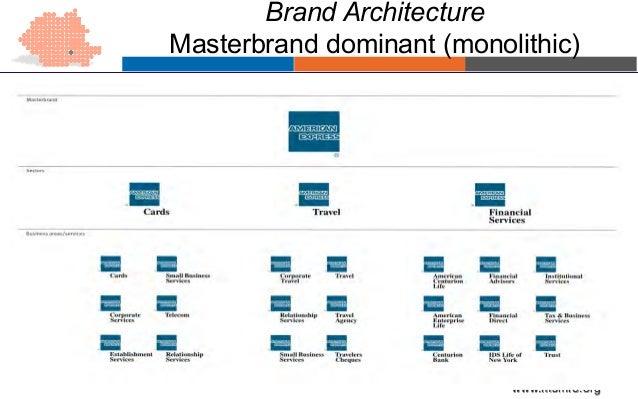 ... 39. Www.msmro.org Brand Architecture Masterbrand ...