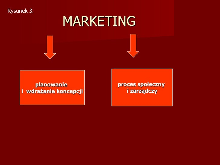 marketing mix philippines Author / co-author of 13 bestselling marketing books contemporary marketing  strategy in the philippine setting (1992) marketing mix strategy in the philippine .