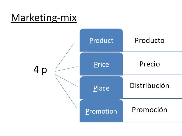 Marketing-mix Product  4p  Producto  Price  Precio  Place  Distribución  Promotion  Promoción