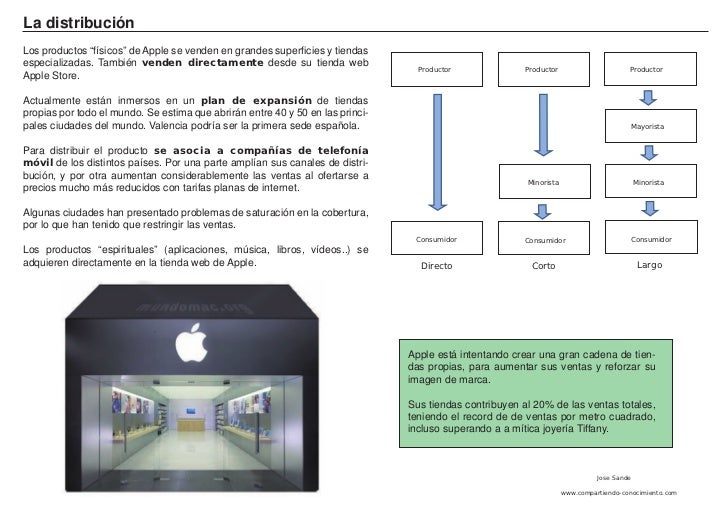 marketing mix of ipad Start studying quiz 1 learn  apple's ipad is an example of which of the  which of the marketing mix variables represents all the activities necessary to get .