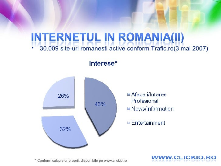 <ul><li>30.009 site-uri romanesti active conform Trafic.ro(3 mai 2007) </li></ul>* Conform calculelor proprii, disponibile...