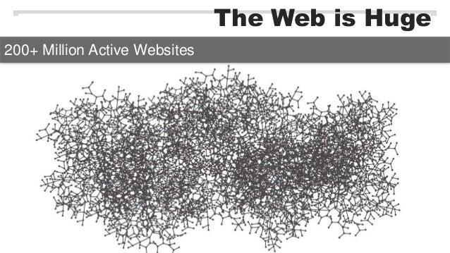 The Web is Huge  200+ Million Active Websites