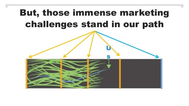 But, those immense marketing  challenges stand in our path  U  s