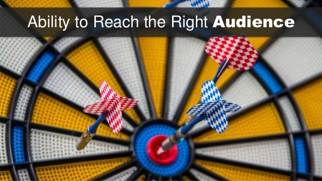 Ability to Reach the Right Audience