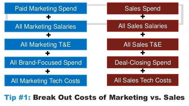 Paid Marketing Spend  +  All Marketing Salaries  +  All Marketing T&E  +  All Brand-Focused Spend  Sales Spend  +  All Mar...