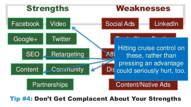 Strengths Weaknesses  Facebook Video Social Ads LinkedIn  Twitter  Google+  Trade Show Booths  Hitting cruise control on  ...
