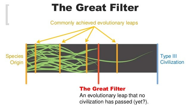 The Great Filter  Commonly achieved evolutionary leaps  The Great Filter  An evolutionary leap that no  civilization has p...