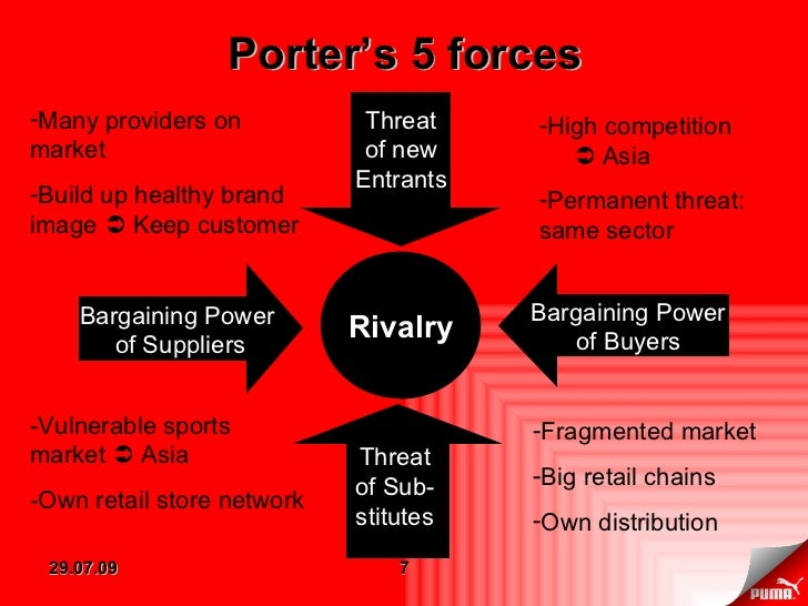 puma five forces analysis How to perform a five forces analysis as a swot because it is also relatively easy and inexpensive to doâ it is known as porter's five forces analysis.