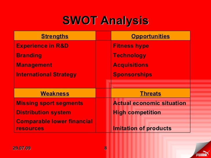 Puma SWOT Analysis, Competitors & USP