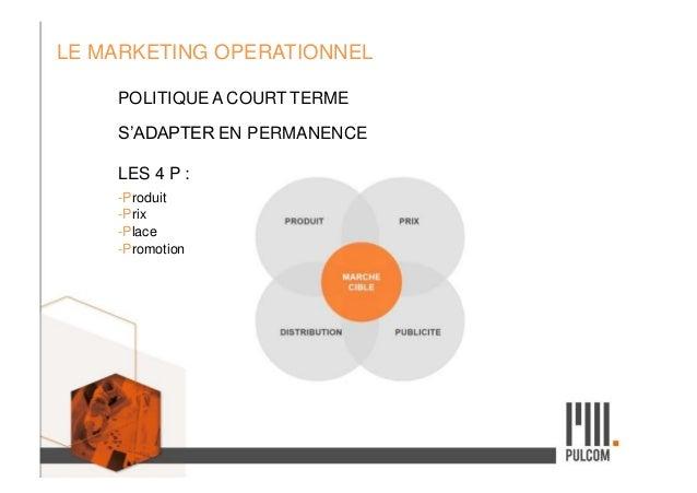 LE MARKETING OPERATIONNEL POLITIQUE A COURT TERME S'ADAPTER EN PERMANENCE LES 4 P : -Produit -Prix -Place -Promotion