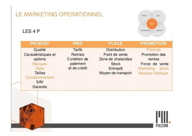 LE MARKETING OPERATIONNEL LES 4 P PRODUIT PRIX PLACE PROMOTION Qualité Caractéristiques et options Marques Style Tailles C...