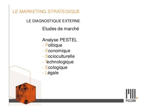 LE MARKETING STRATEGIQUE LE DIAGNOSTIQUE EXTERNE Etudes de marché Analyse PESTEL - Politique - Economique - Socioculturell...