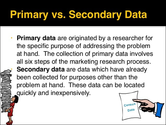 Difference Between Primary and Secondary Research (with ...