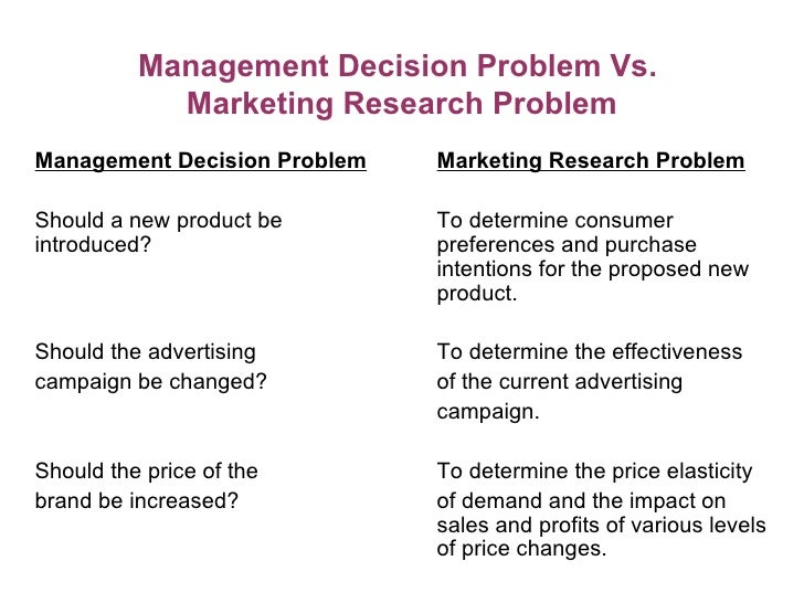 product research in marketing pdf