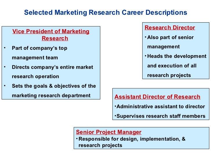 Selected Marketing Research Career Descriptions <ul><li>Vice President of Marketing Research </li></ul><ul><li>Part of com...