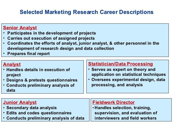 <ul><li>Analyst </li></ul><ul><li>Handles details in execution of  project </li></ul><ul><li>Designs & pretests questionna...