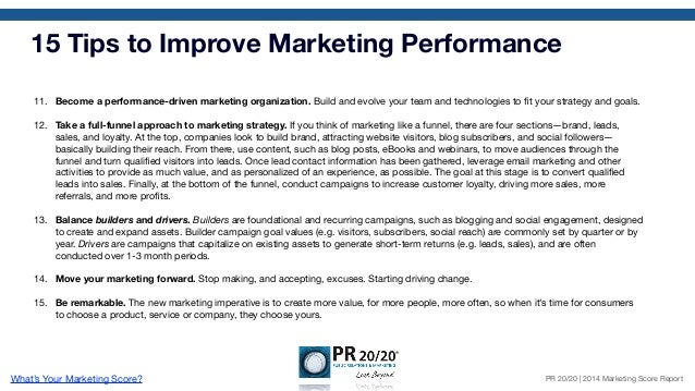 The  Marketing Score Report An Inside Look At How Professionals