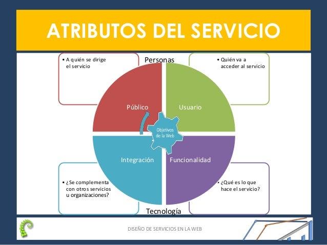 Marketing de servicios web para administraciones publicas for Tipos de servicios de un hotel