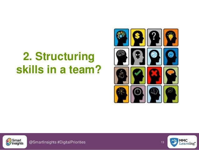 13@SmartInsights #DigitalPriorities 2. Structuring skills in a team?