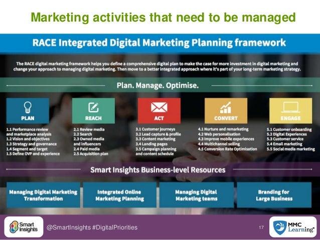 17@SmartInsights #DigitalPriorities Marketing activities that need to be managed