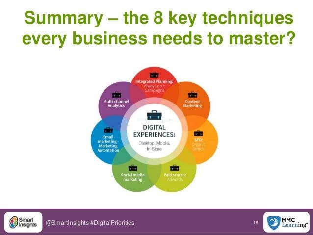 18@SmartInsights #DigitalPriorities Summary – the 8 key techniques every business needs to master?