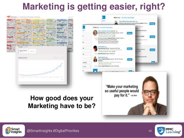 22@SmartInsights #DigitalPriorities Marketing is getting easier, right? How good does your Marketing have to be?