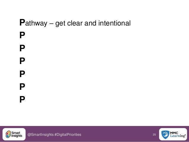 25@SmartInsights #DigitalPriorities Pathway – get clear and intentional P P P P P P