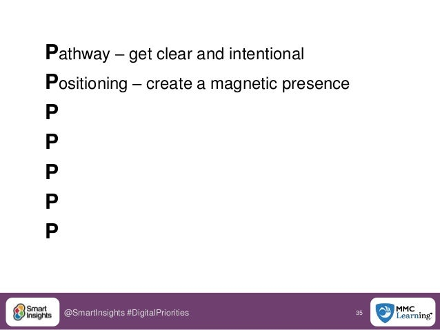 35@SmartInsights #DigitalPriorities Pathway – get clear and intentional Positioning – create a magnetic presence P P P P P