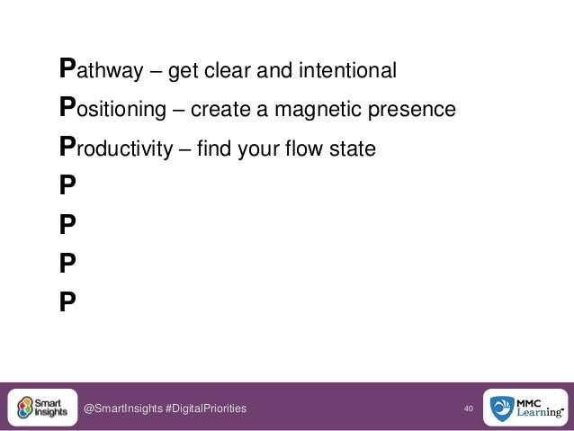 40@SmartInsights #DigitalPriorities Pathway – get clear and intentional Positioning – create a magnetic presence Productiv...