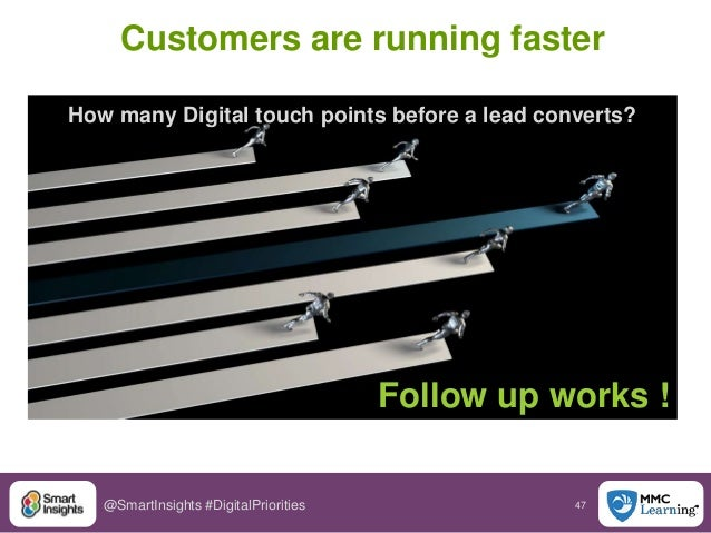 47@SmartInsights #DigitalPriorities Customers are running faster How many Digital touch points before a lead converts? Fol...