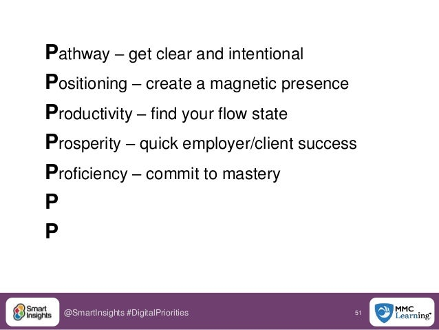 51@SmartInsights #DigitalPriorities Pathway – get clear and intentional Positioning – create a magnetic presence Productiv...