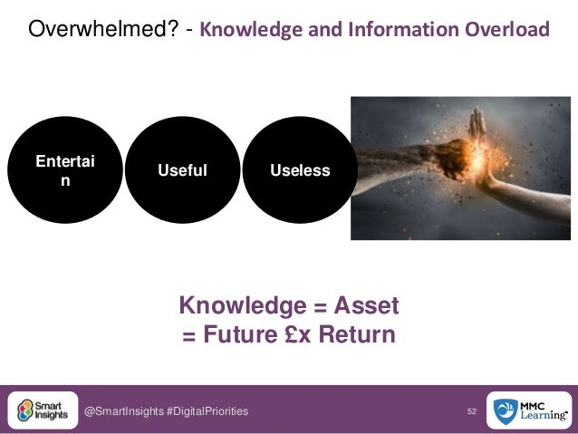 52@SmartInsights #DigitalPriorities Entertai n Overwhelmed? - Knowledge and Information Overload Useful Useless Knowledge ...