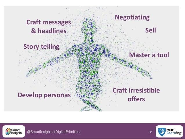 54@SmartInsights #DigitalPriorities Craft messages & headlines Craft irresistible offers Negotiating Sell Develop personas...