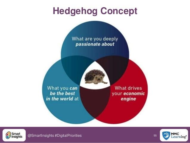 55@SmartInsights #DigitalPriorities Hedgehog Concept