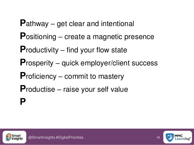 56@SmartInsights #DigitalPriorities Pathway – get clear and intentional Positioning – create a magnetic presence Productiv...