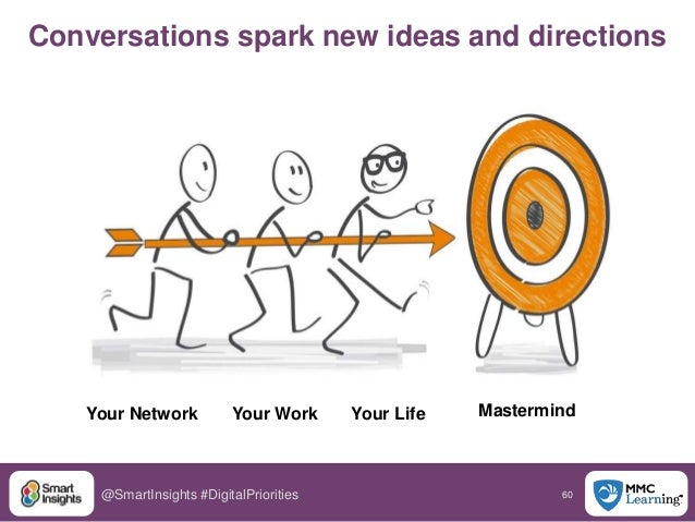 60@SmartInsights #DigitalPriorities Your Network Your Work Your Life Mastermind Conversations spark new ideas and directio...